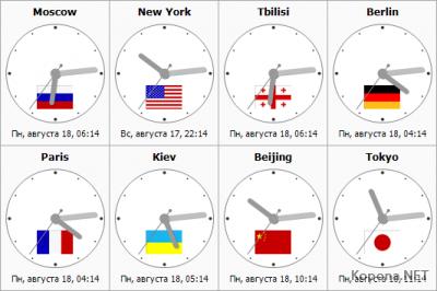 Sharp World Clock v3.25