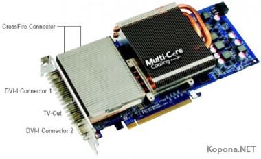 Gigabyte выпустила пассивную версию Radeon HD 4850 с 1 Гб памяти