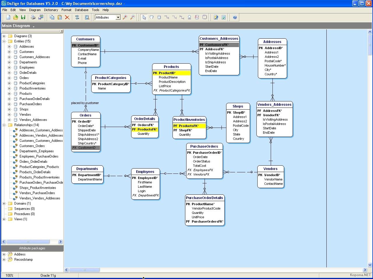 Дизайн схем баз данных