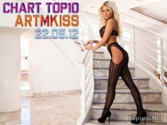 Chart Top10 (22.05.12)